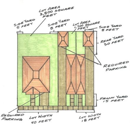 New York City Residential Building Zone R3-1